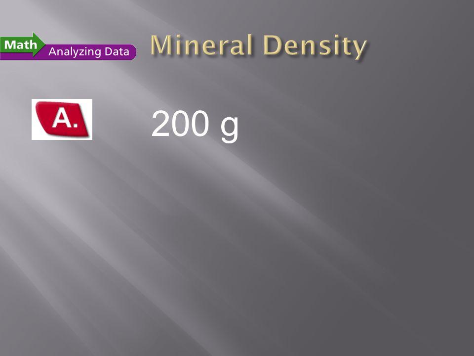 Mineral Density 200 g