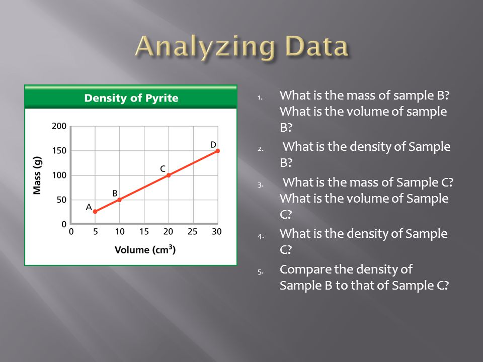 Analyzing Data What is the mass of sample B What is the volume of sample B What is the density of Sample B