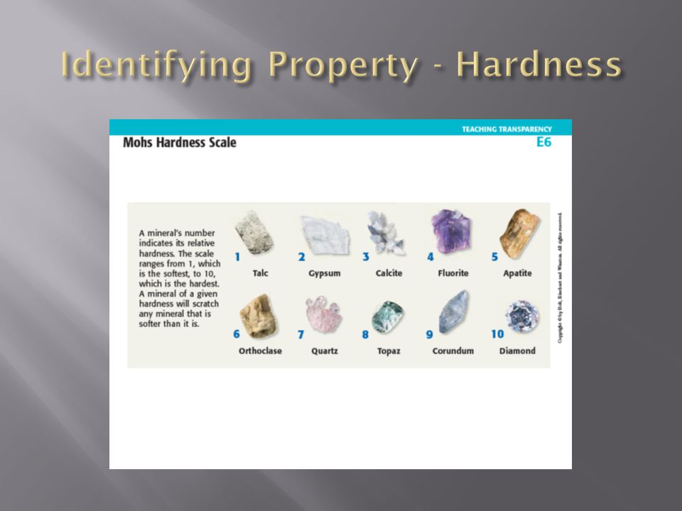 Identifying Property - Hardness