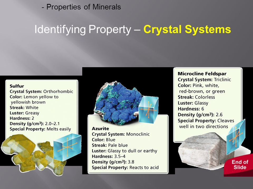 Identifying Property – Crystal Systems