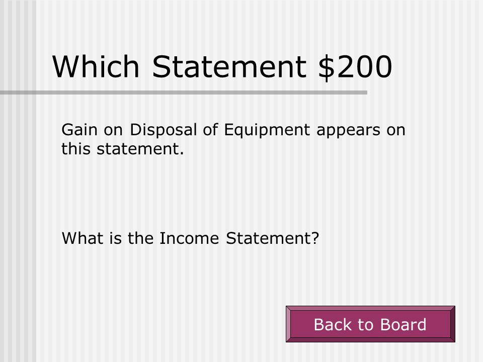 Which Statement $200 Gain on Disposal of Equipment appears on this statement. What is the Income Statement