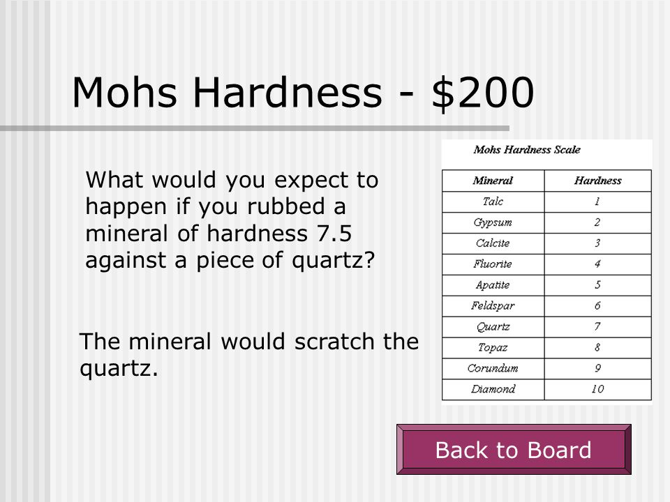 Mohs Hardness - $200 What would you expect to happen if you rubbed a mineral of hardness 7.5 against a piece of quartz