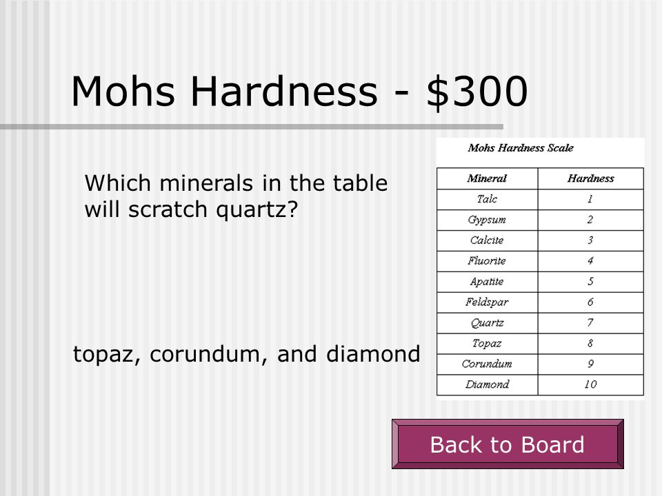 Mohs Hardness - $300 Which minerals in the table will scratch quartz