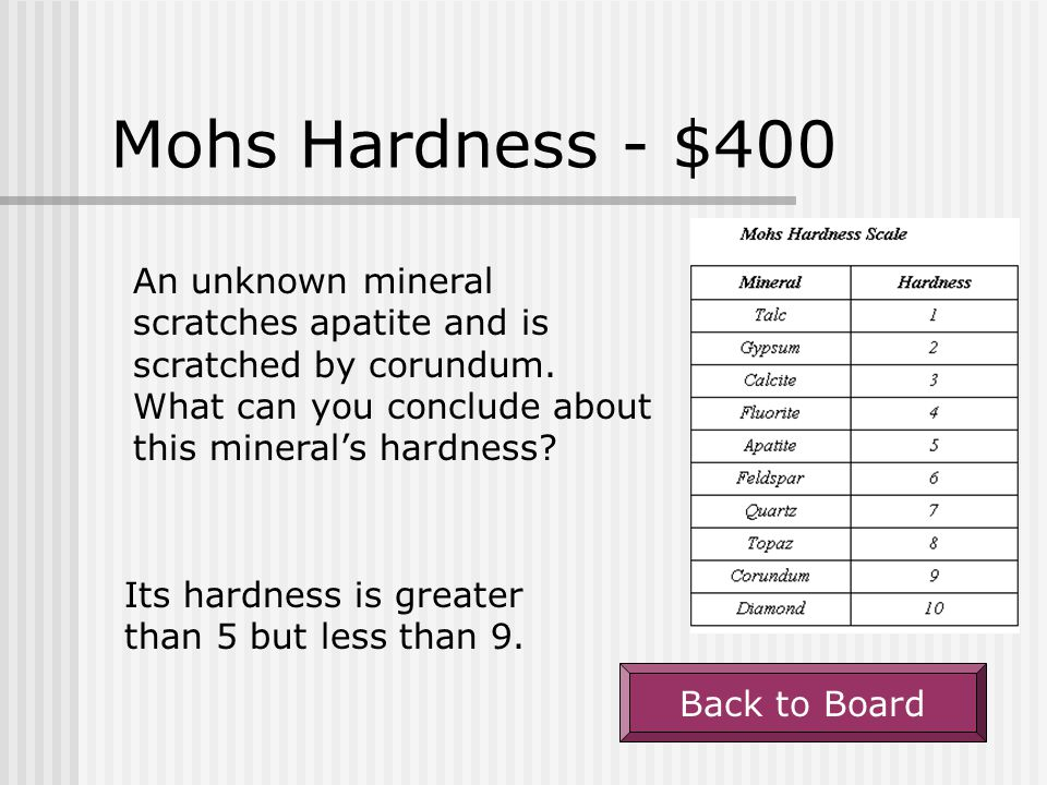 Mohs Hardness - $400 An unknown mineral scratches apatite and is scratched by corundum. What can you conclude about this mineral's hardness