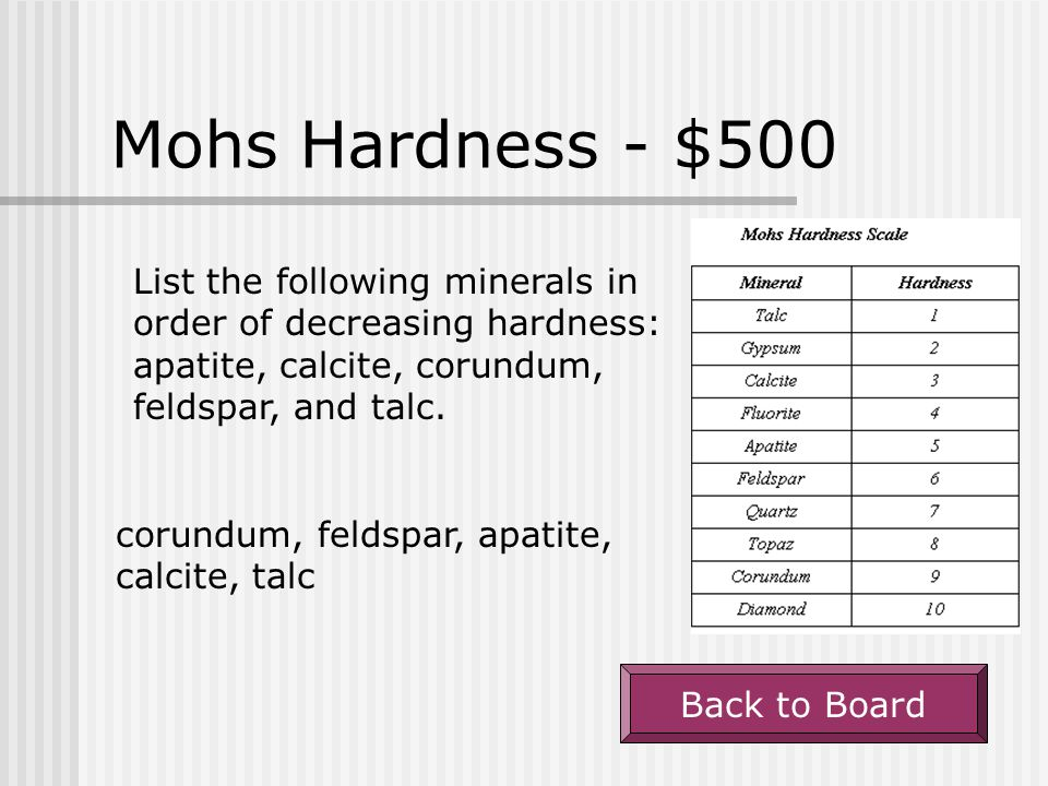 Mohs Hardness - $500 List the following minerals in order of decreasing hardness: apatite, calcite, corundum, feldspar, and talc.