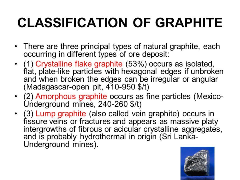 CLASSIFICATION OF GRAPHITE
