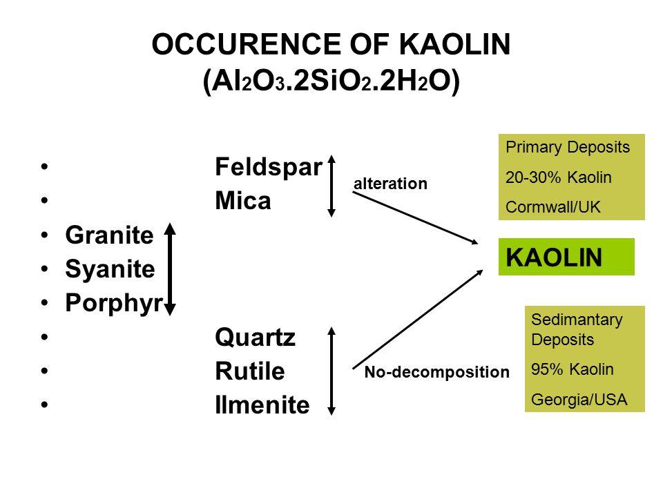 OCCURENCE OF KAOLIN (Al2O3.2SiO2.2H2O)