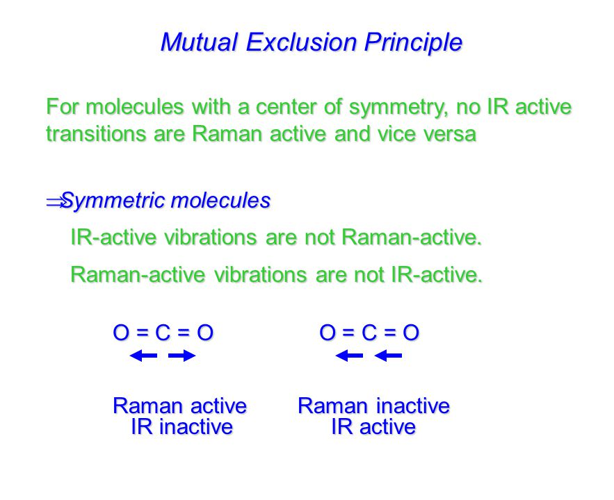 Mutual Exclusion Principle
