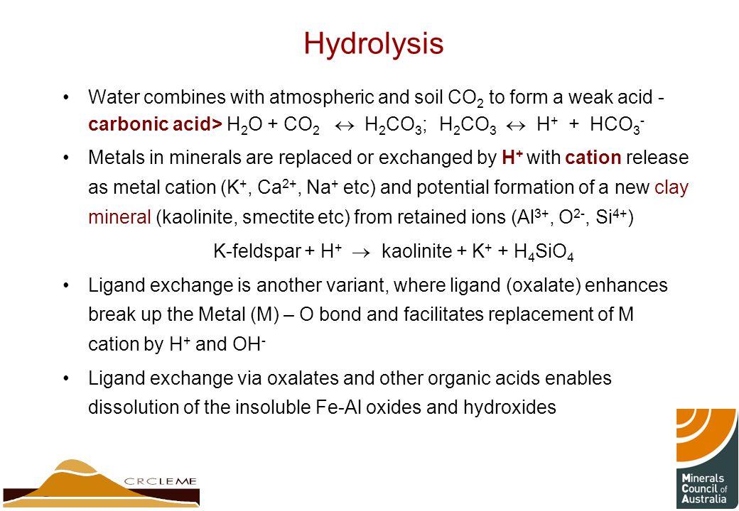 K-feldspar + H+  kaolinite + K+ + H4SiO4
