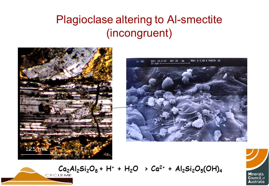 Plagioclase altering to Al-smectite (incongruent)