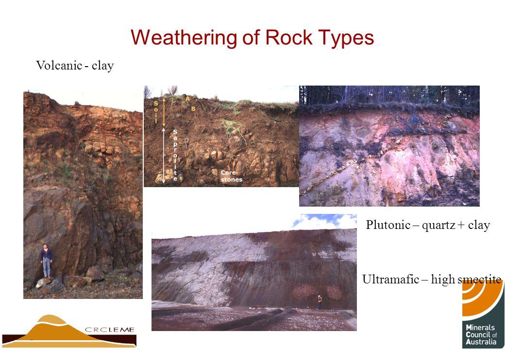 Weathering of Rock Types