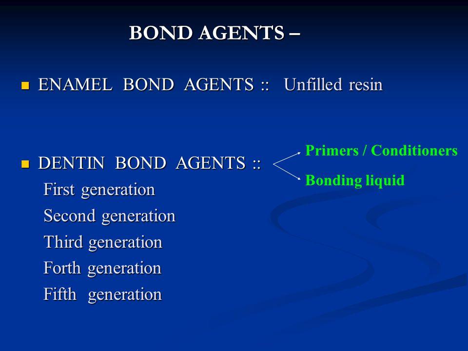 BOND AGENTS – ENAMEL BOND AGENTS :: Unfilled resin