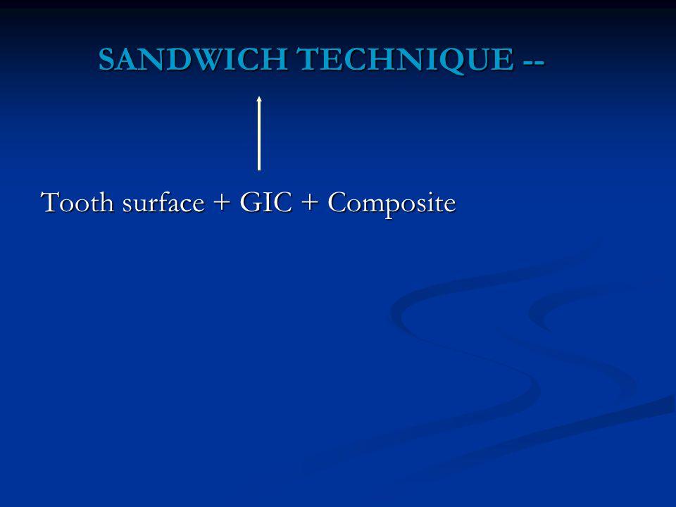 SANDWICH TECHNIQUE -- Tooth surface + GIC + Composite