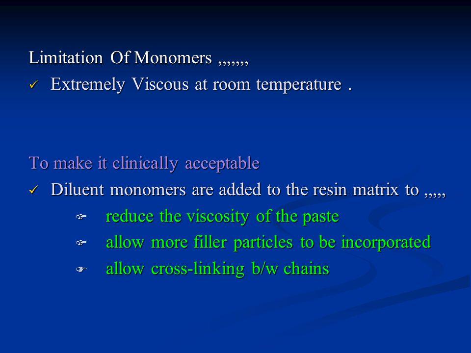 Limitation Of Monomers ,,,,,,,