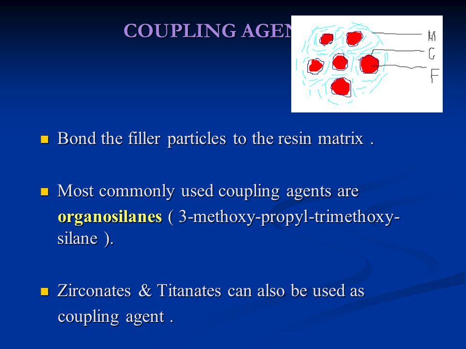 COUPLING AGENTS – Bond the filler particles to the resin matrix .