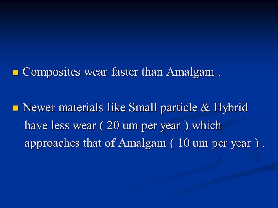 Composites wear faster than Amalgam .