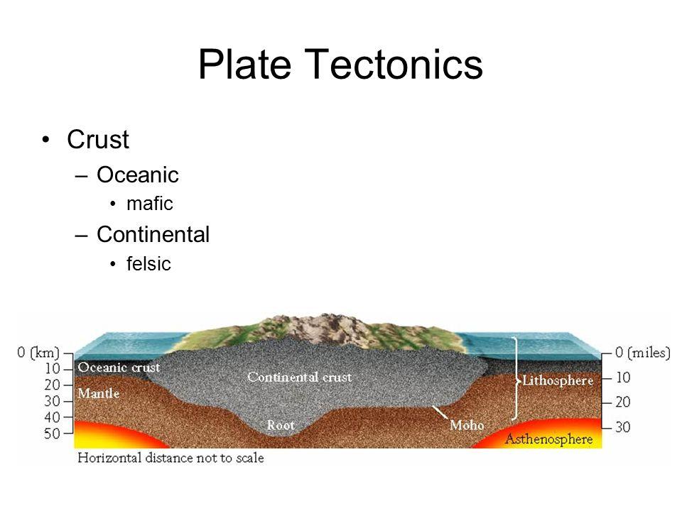 Plate Tectonics Crust Oceanic mafic Continental felsic