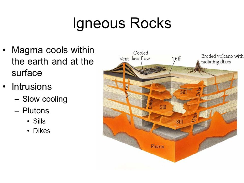 Igneous Rocks Magma cools within the earth and at the surface
