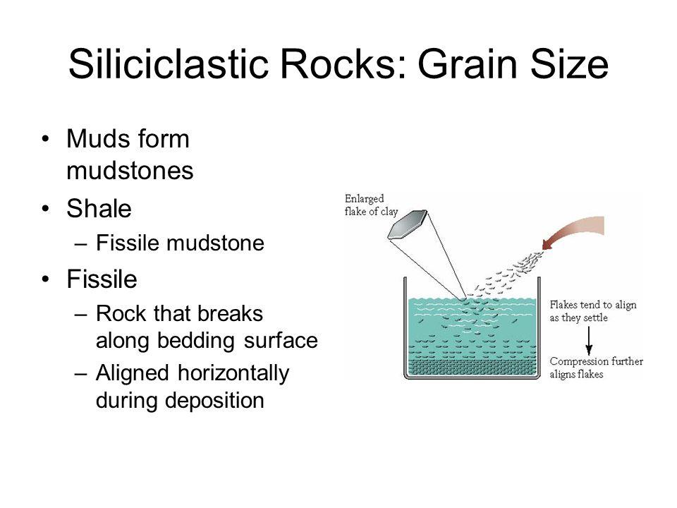 Siliciclastic Rocks: Grain Size