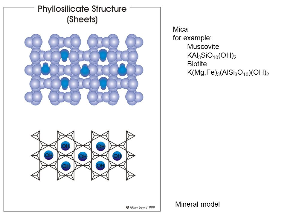 Mica for example: Muscovite KAl3SiO10(OH)2 Biotite K(Mg,Fe)3(AlSi3O10)(OH)2 Mineral model