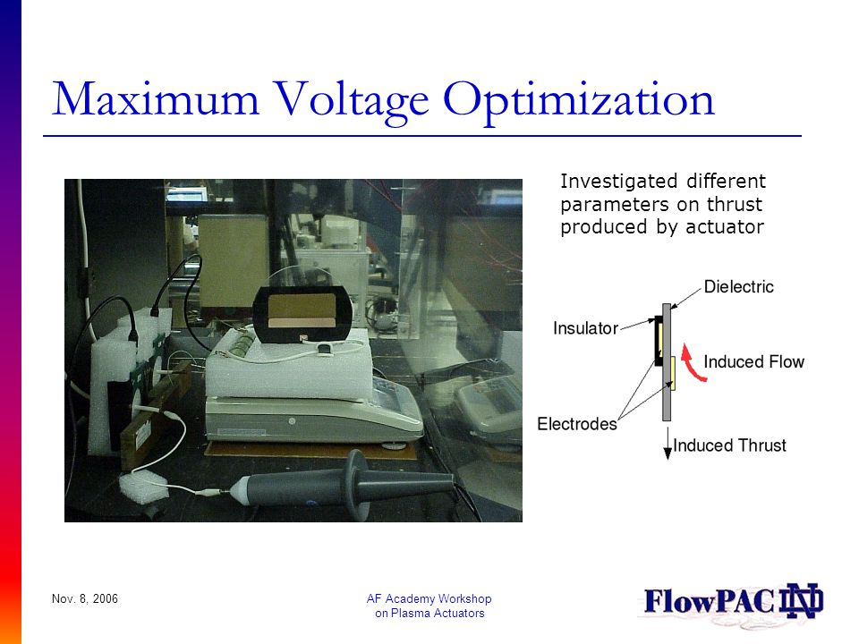 Maximum Voltage Optimization