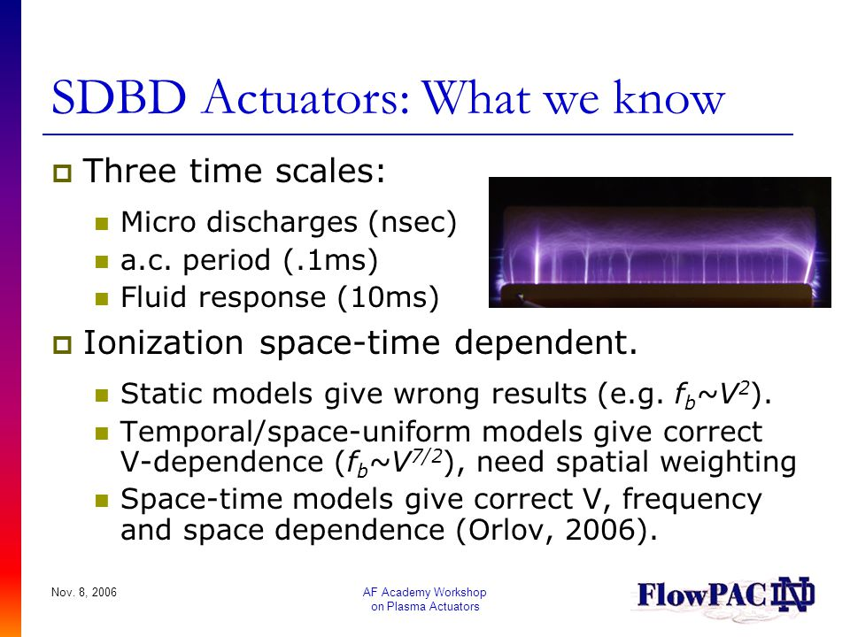 SDBD Actuators: What we know
