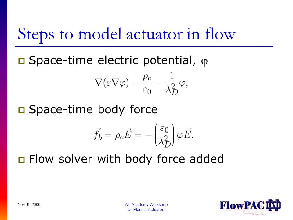 Steps to model actuator in flow