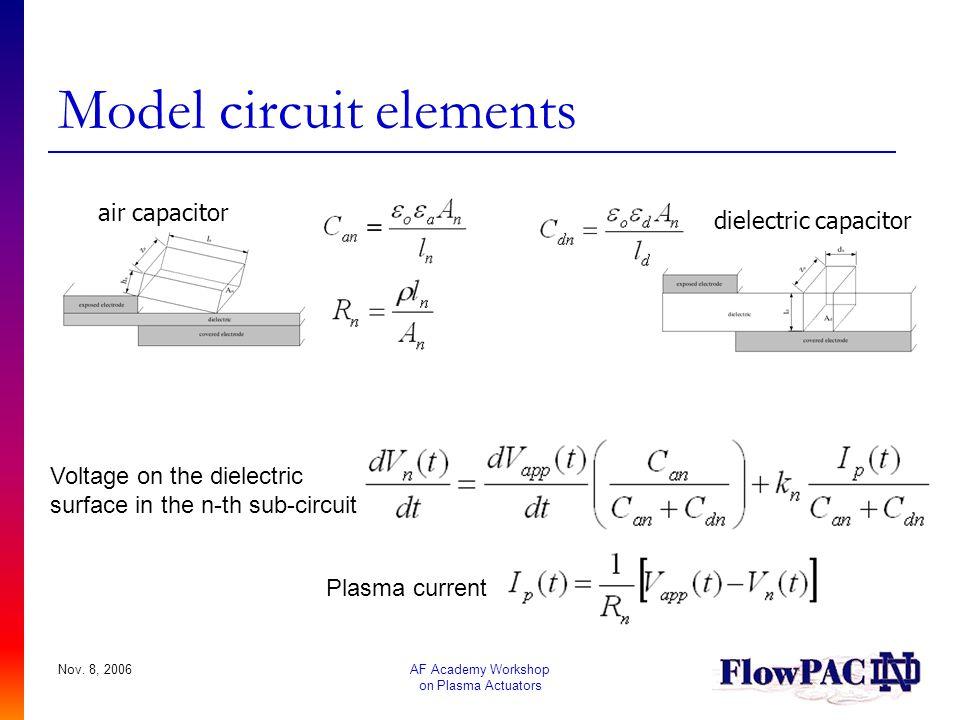 Model circuit elements