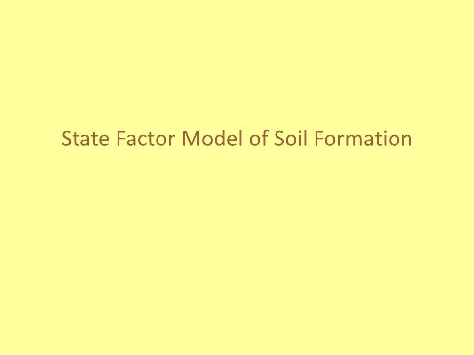 State Factor Model of Soil Formation