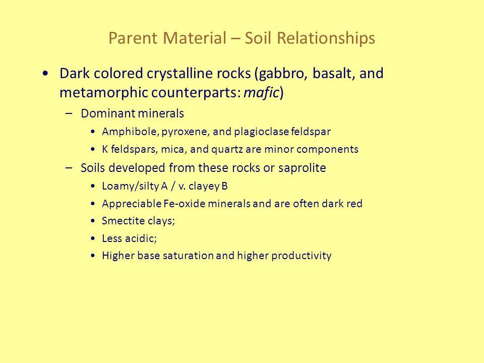 Parent Material – Soil Relationships