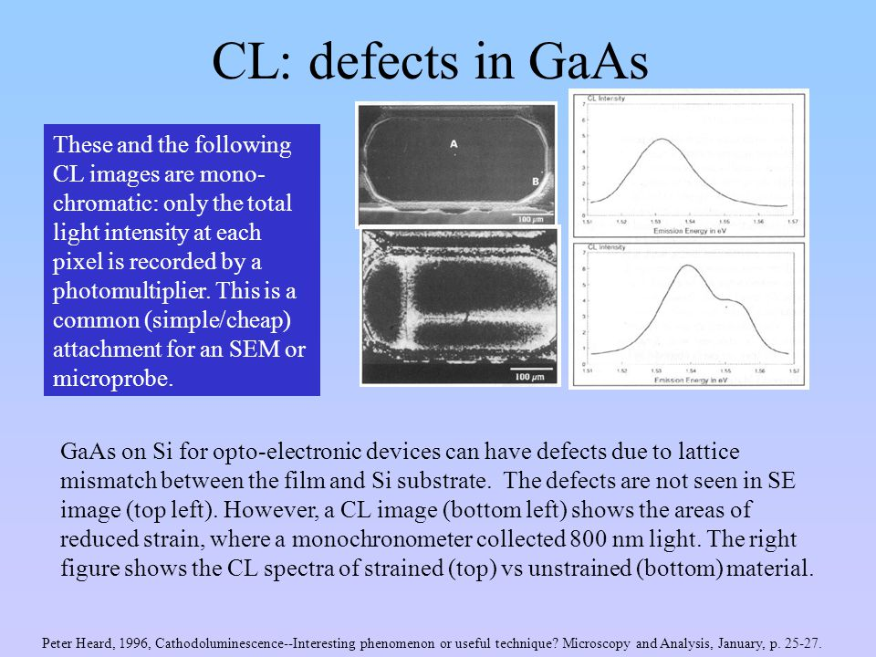 CL: defects in GaAs