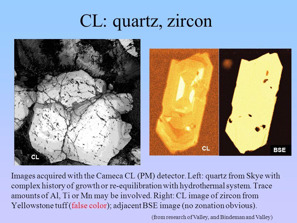 CL: quartz, zircon CL. BSE. CL.