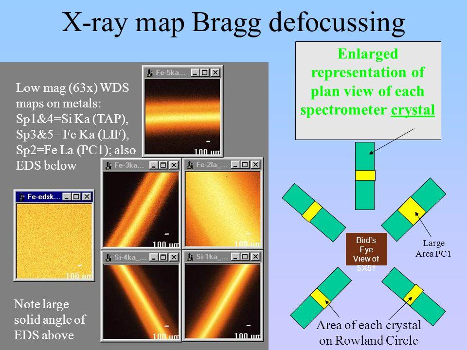 X-ray map Bragg defocussing