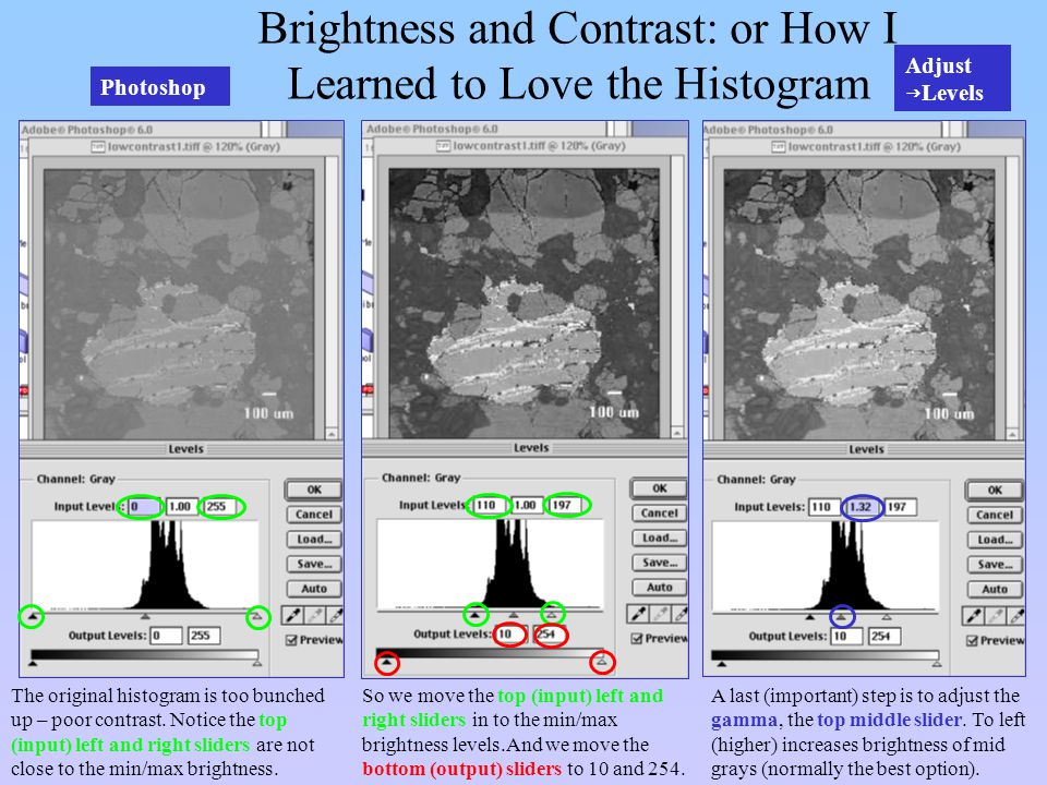 Brightness and Contrast: or How I Learned to Love the Histogram
