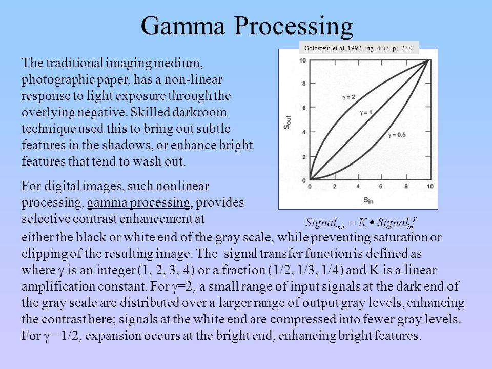 Gamma Processing Goldstein et al, 1992, Fig. 4.53, p;. 238.
