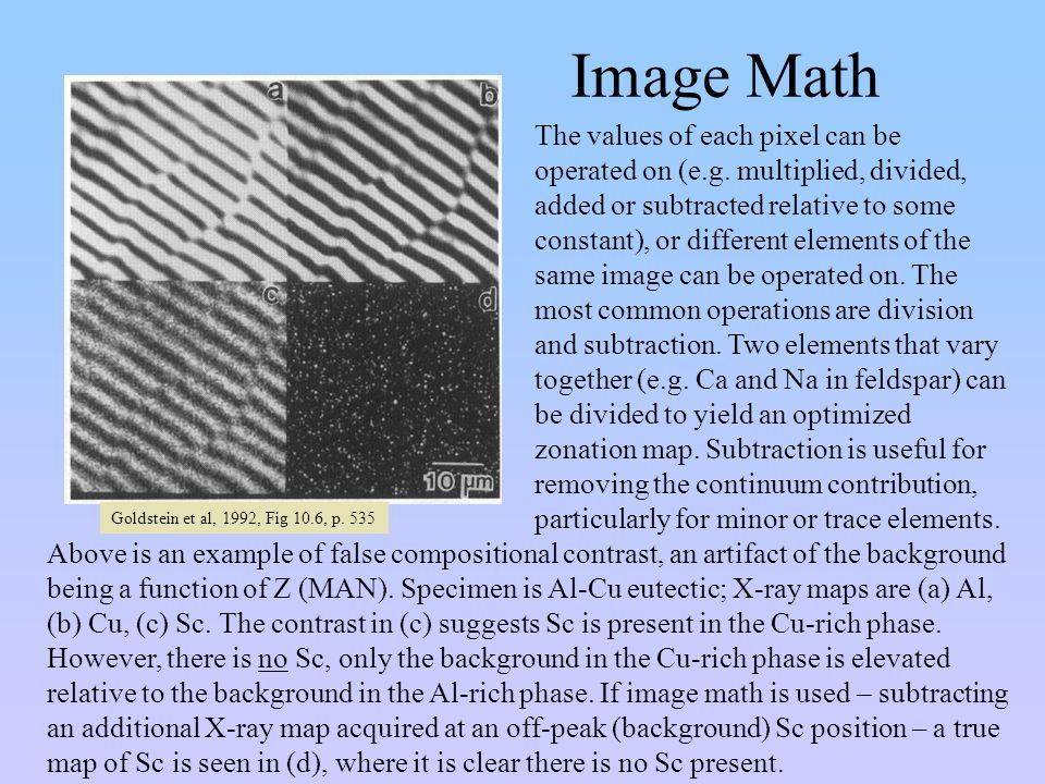 Image Math