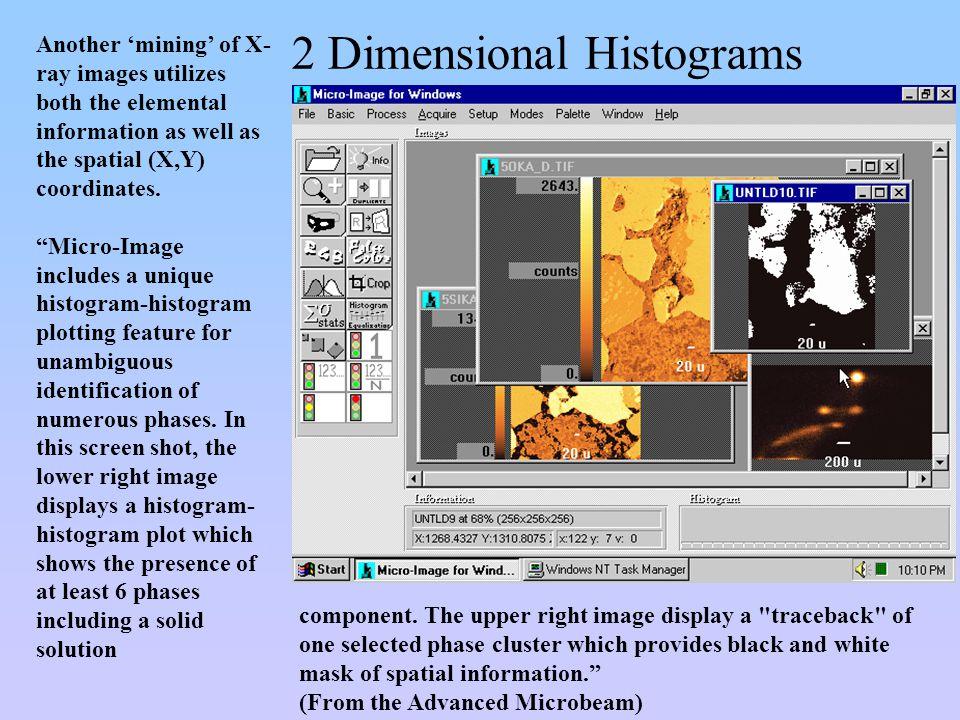 2 Dimensional Histograms