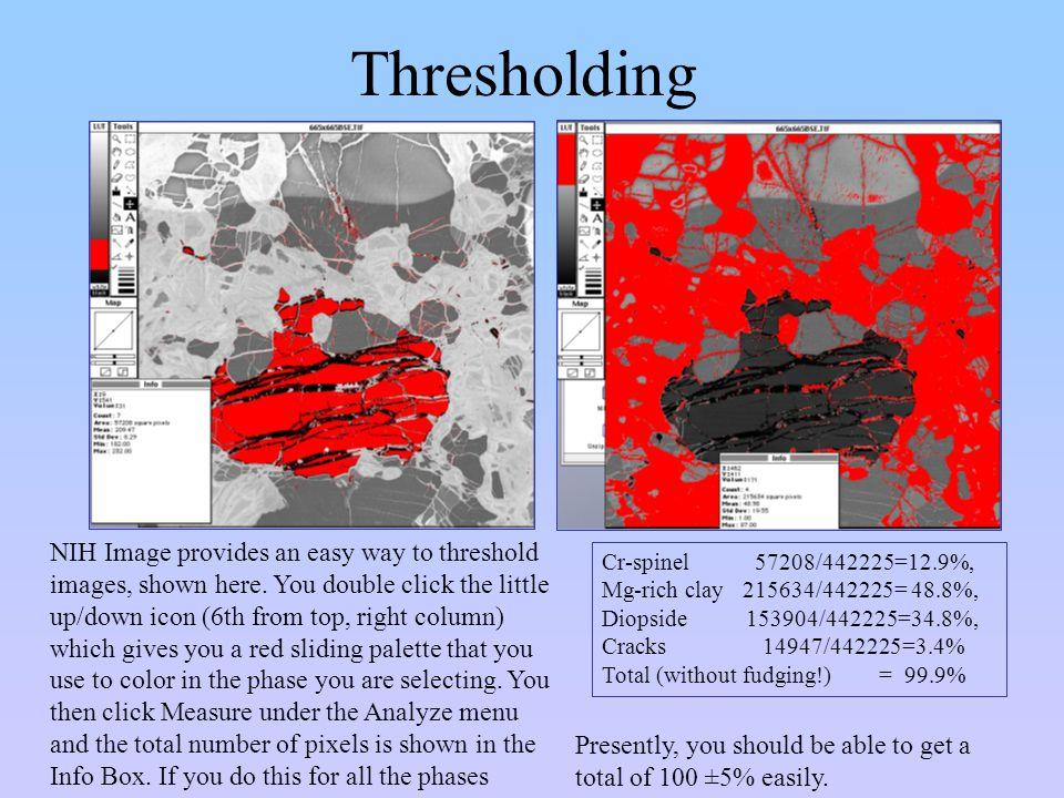 Thresholding