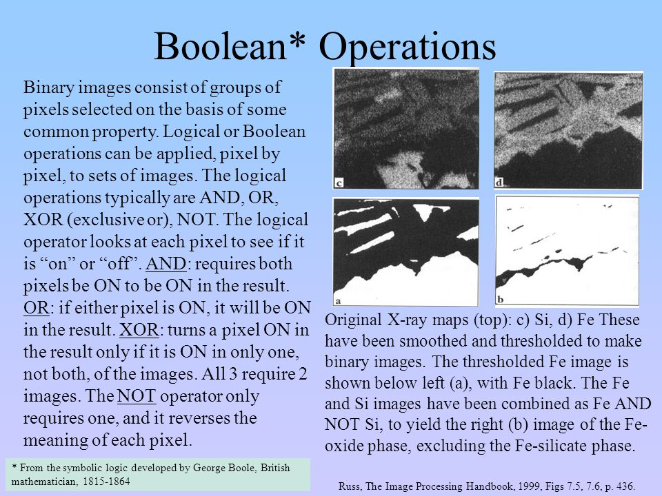 Boolean* Operations