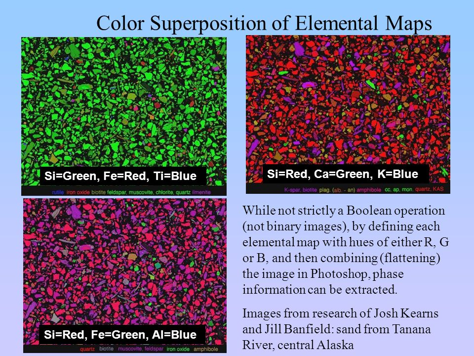 Color Superposition of Elemental Maps