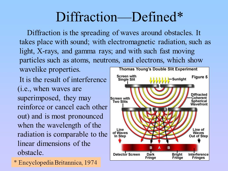 Diffraction—Defined*