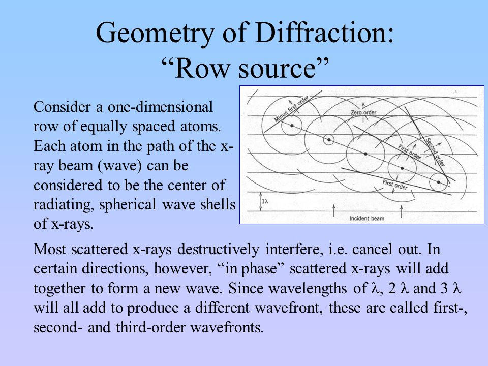 Geometry of Diffraction: Row source
