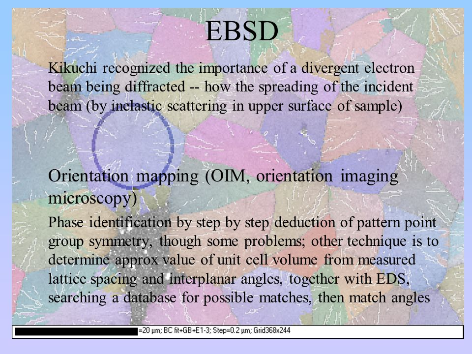 EBSD Orientation mapping (OIM, orientation imaging microscopy)