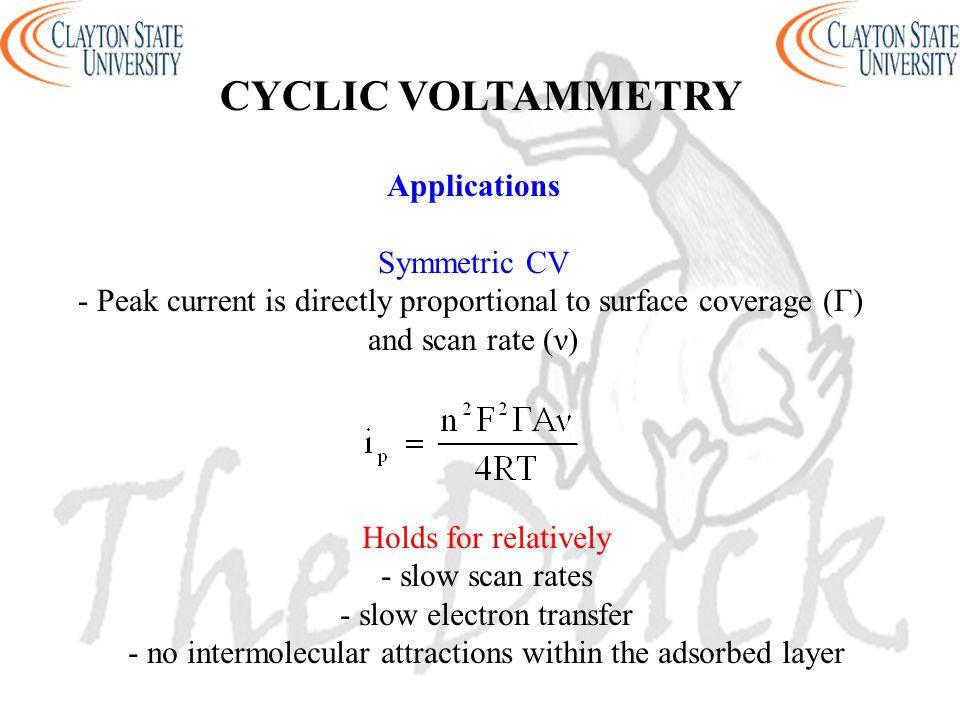CYCLIC VOLTAMMETRY Applications Symmetric CV