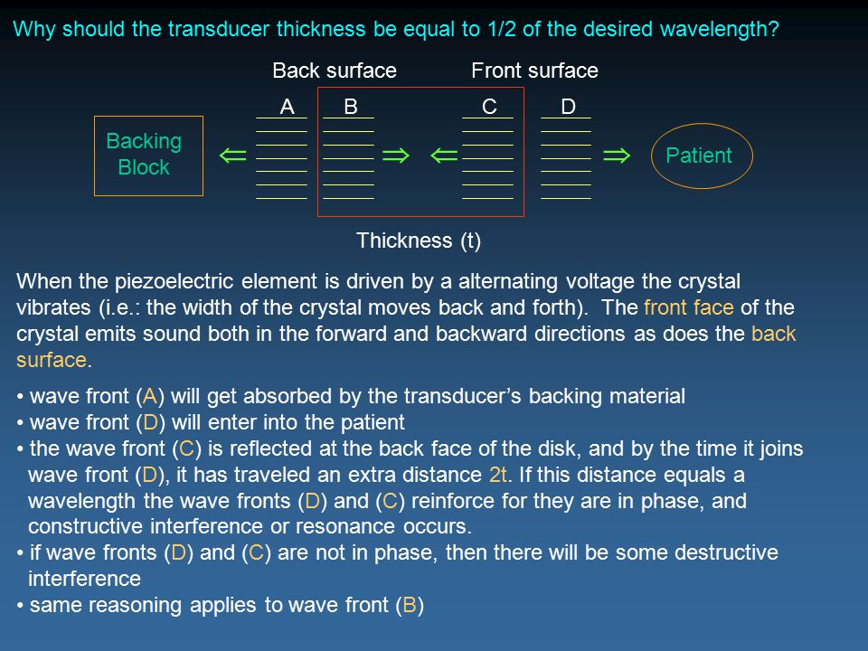Why should the transducer thickness be equal to 1/2 of the desired wavelength