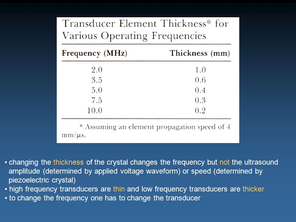 changing the thickness of the crystal changes the frequency but not the ultrasound