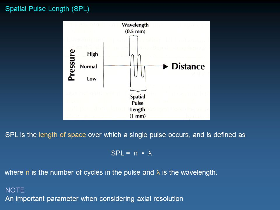 Spatial Pulse Length (SPL)