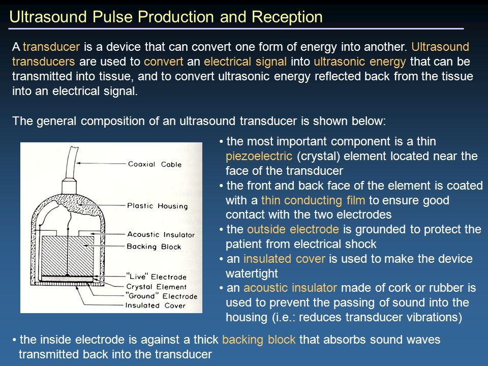 Ultrasound Pulse Production and Reception