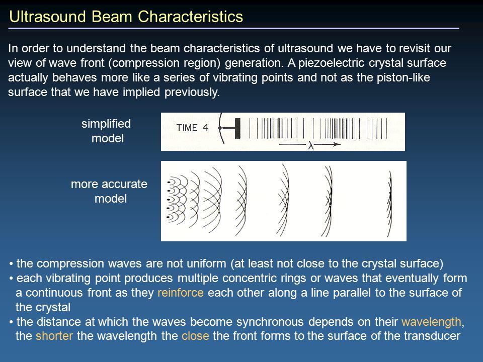 Ultrasound Beam Characteristics