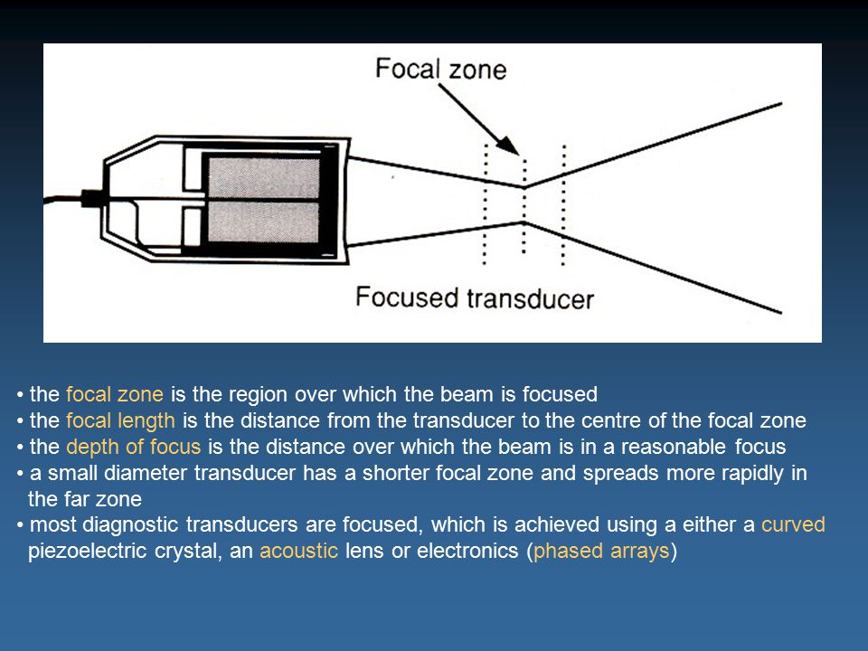 the focal zone is the region over which the beam is focused